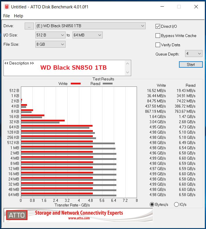 WD_BLACK SN850 NVMe SSD 1TB_ATTO_QD4