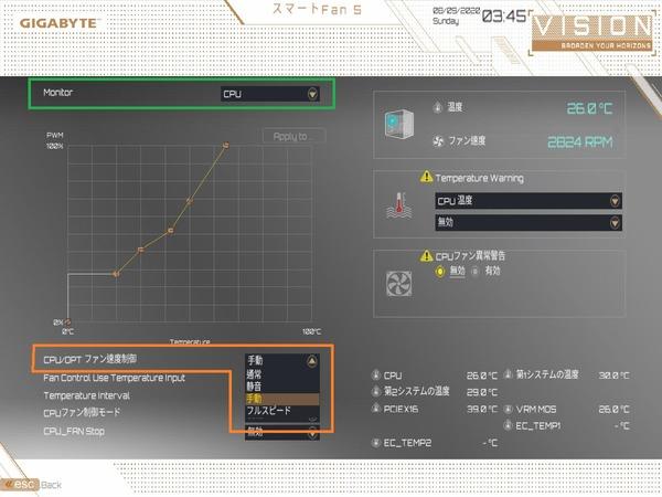 GIGABYTE B550 VISION D_BIOS_Fan_4