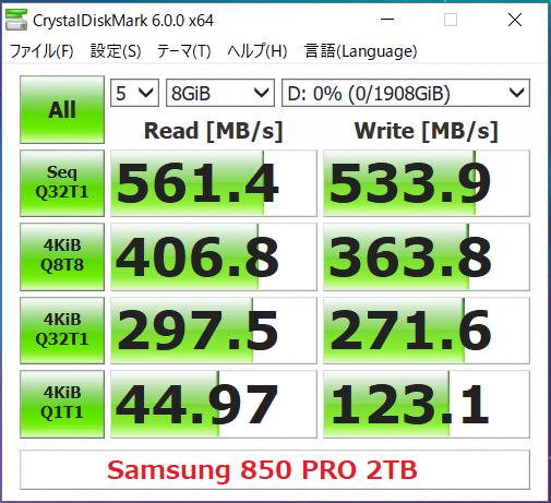 Samsung 850 PRO 2TB_CDM