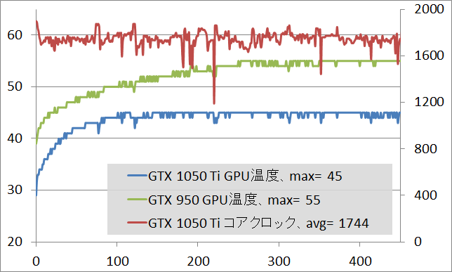 GTX1050Ti_ZOTAC_OC_temp