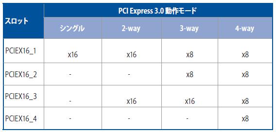 ASUS WS Z390 PRO_PCIE