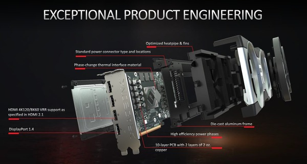 Radeon RX 6700 XT Reference_feature
