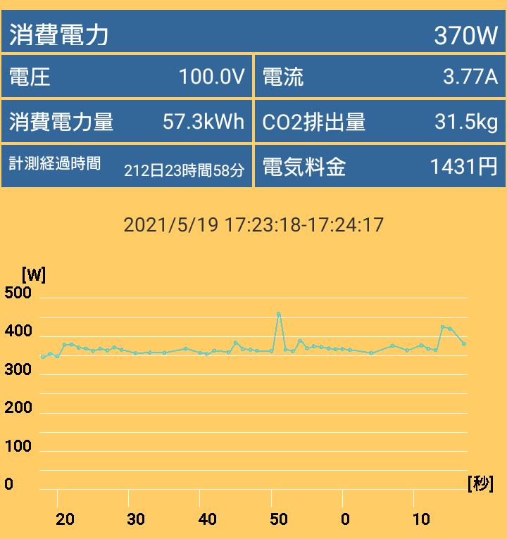 G-Master Hydro Z590_power_4_GPU