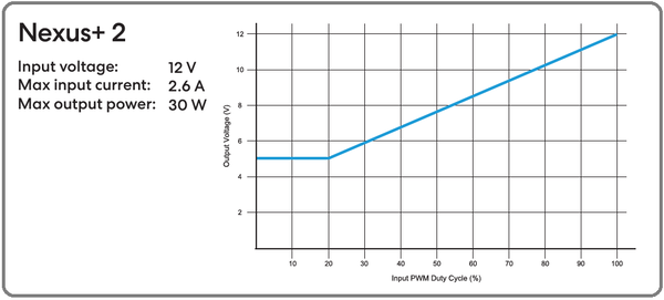 Fractal Design Define 7 XL_Nexus+ PWM Fan Hub_output