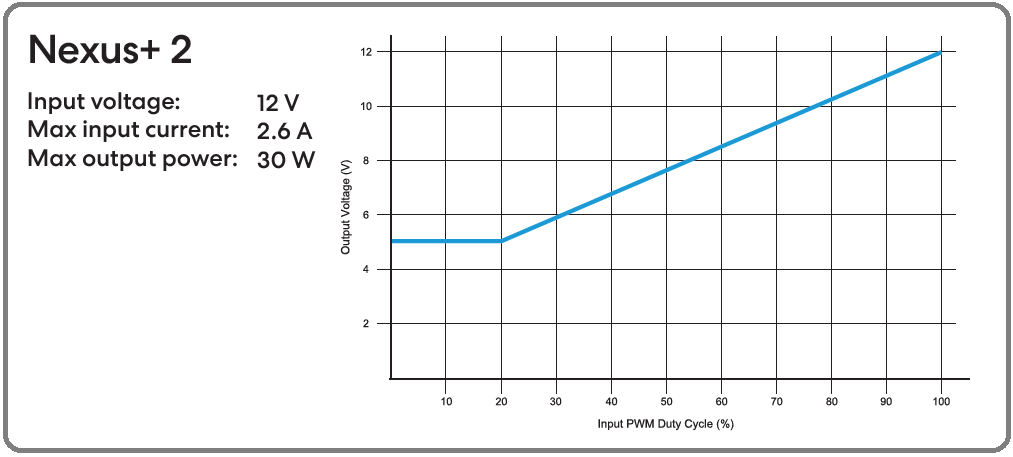 Fractal Design Define 7_Nexus+ PWM Fan Hub_output