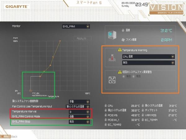 GIGABYTE B550 VISION D_BIOS_Fan_8
