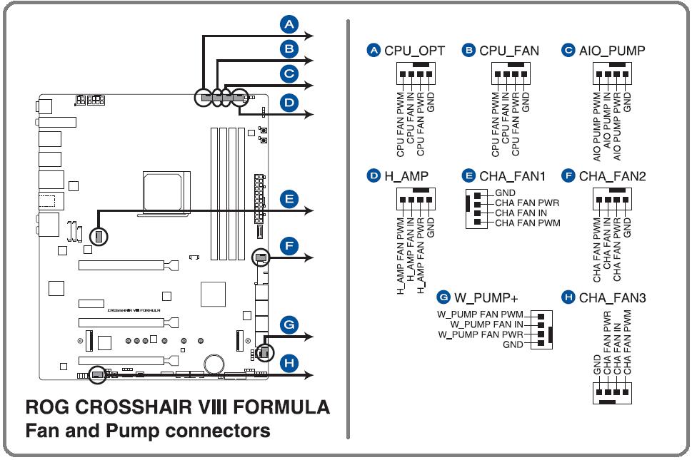 ASUS ROG CROSSHAIR VIII FORMULA_Fan
