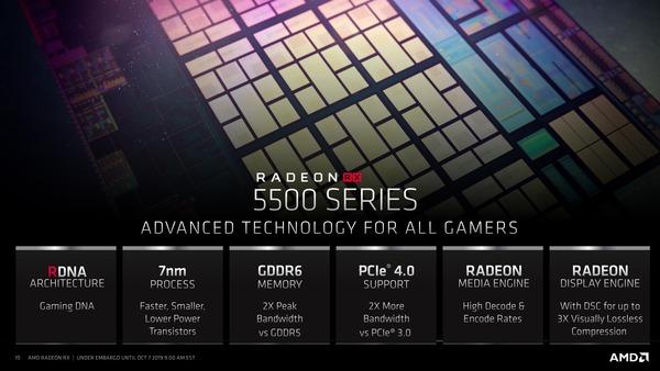 Radeon RX 5500_FT