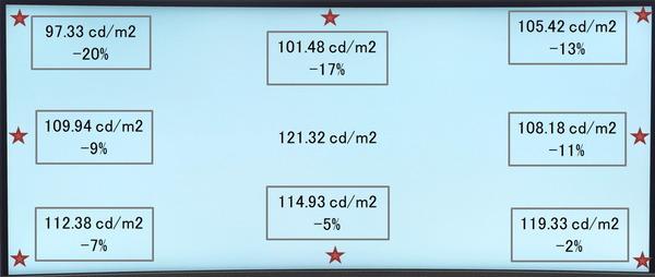 BenQ MOBIUZ EX3415R_uniformity_Corner