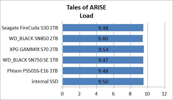 PS5-SSD-EX-Test_12_ToA_2_Seagate FireCuda 530 2TB