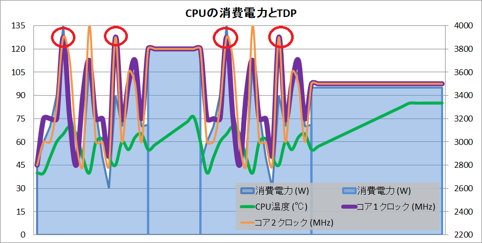 CPU_power_TDP_Boost_Clock_2