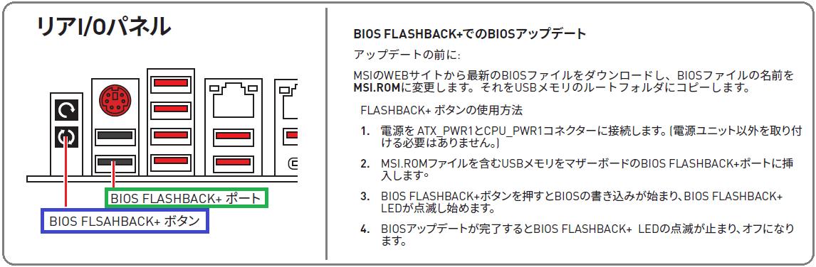 BIOS FLASHBACK+