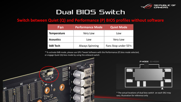 ASUS ROG STRIX RTX20_Dual BIOS