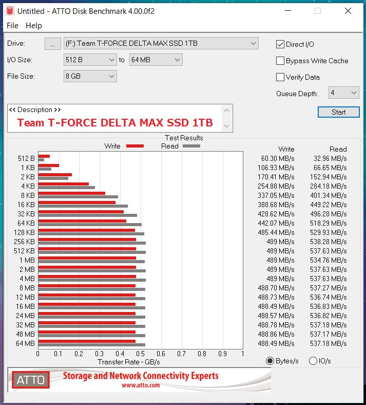 Team T-FORCE DELTA MAX SSD 1TB_ATTO_QD4