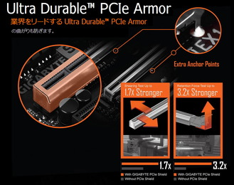 GIGABYTE Ultra Durable PCIe Armor