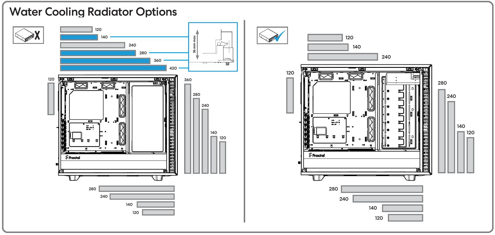 Fractal Design Define 7_radiator