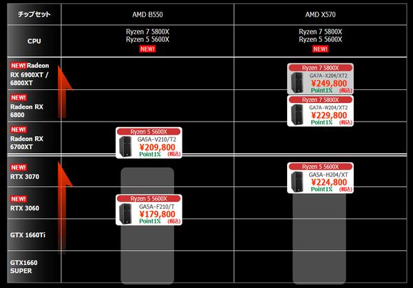 TSUKUMO BTO_AMD‗2021