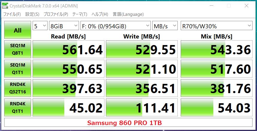 Samsung 860 PRO 1TB_CDM7