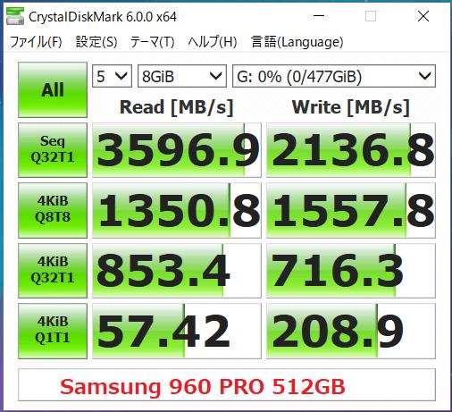 Samsung 960 PRO 512GB_CDM