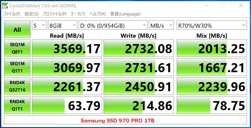 Samsung SSD 970 PRO 1TB_CDM7
