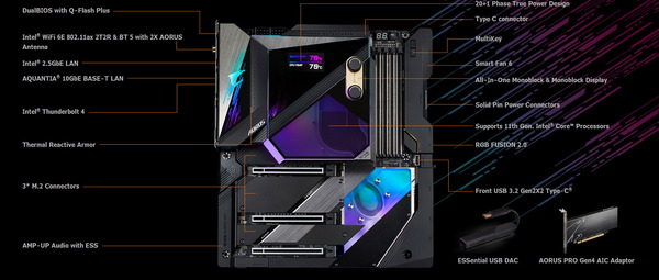 GIGABYTE Z590 AORUS XTREME WATERFORCE_feature (1)