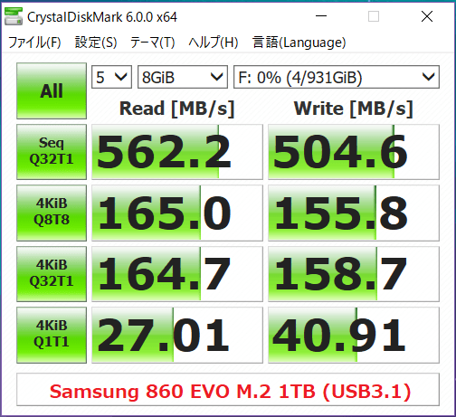 Samsung 860 EVO M.2 1TB (USB3.1)_CDM