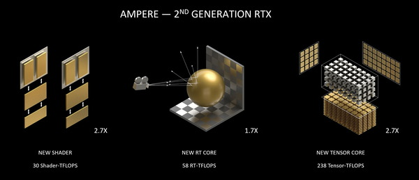 Ampere_shader-RT-Tensor_leap