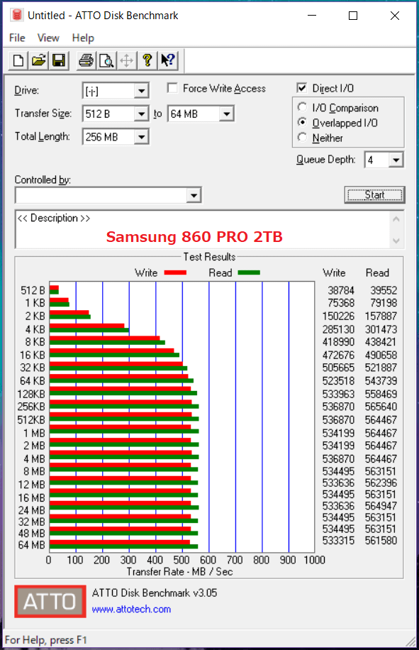 Samsung 860 PRO 2TB_ATTO