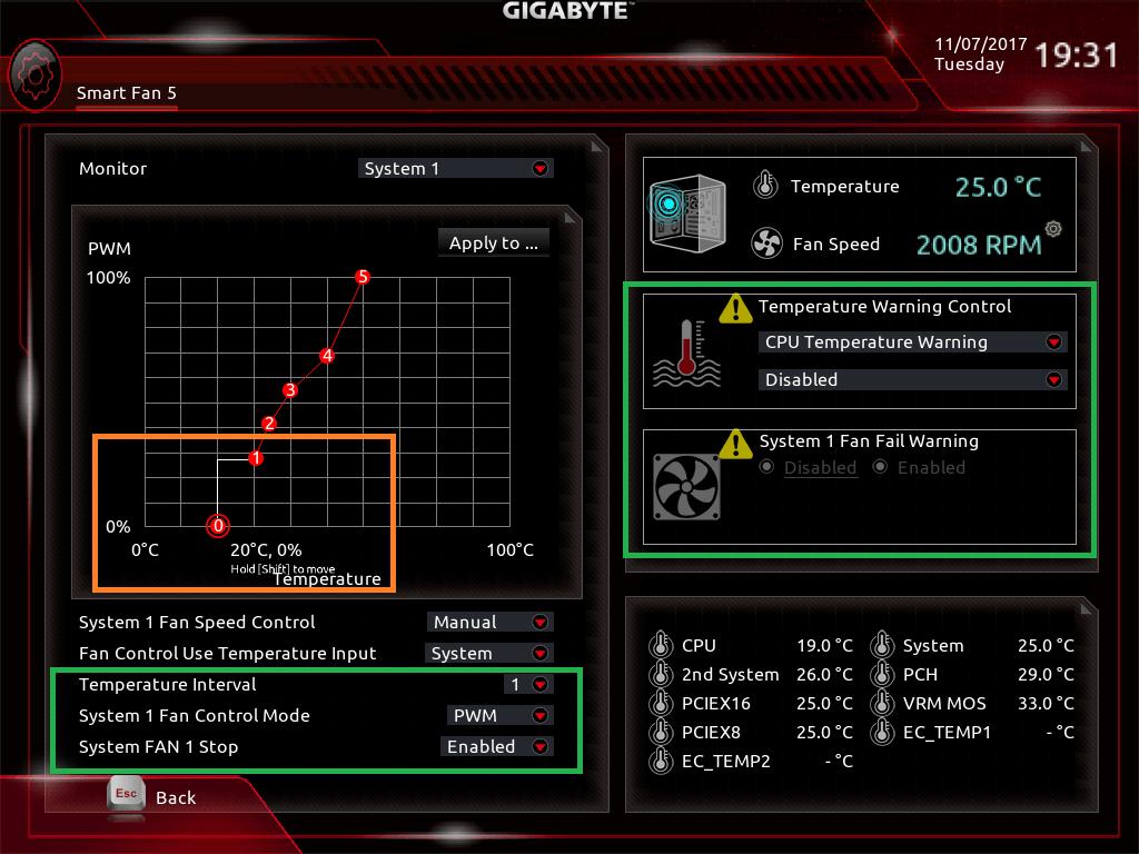 GIGABYTE C621 AORUS XTREME_BIOS_Fan_8