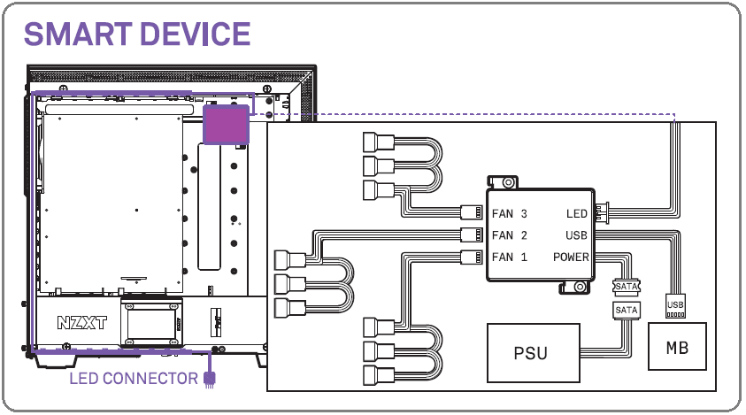 NZXT H700i_Smart Device