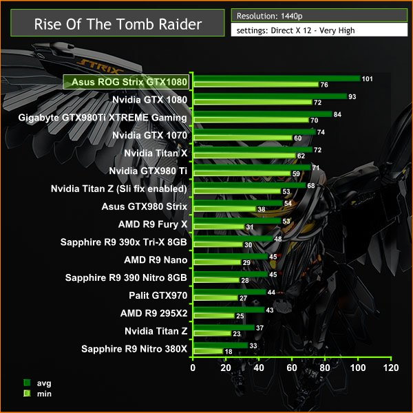 xrise-tomb-raider-1440p1