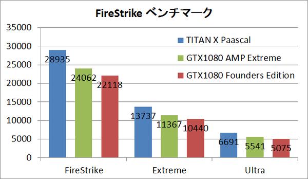 titanx_fs