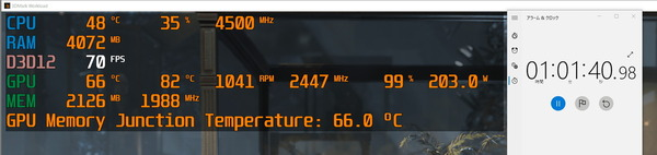 PowerColor Red Devil Radeon RX 6700 XT_stress