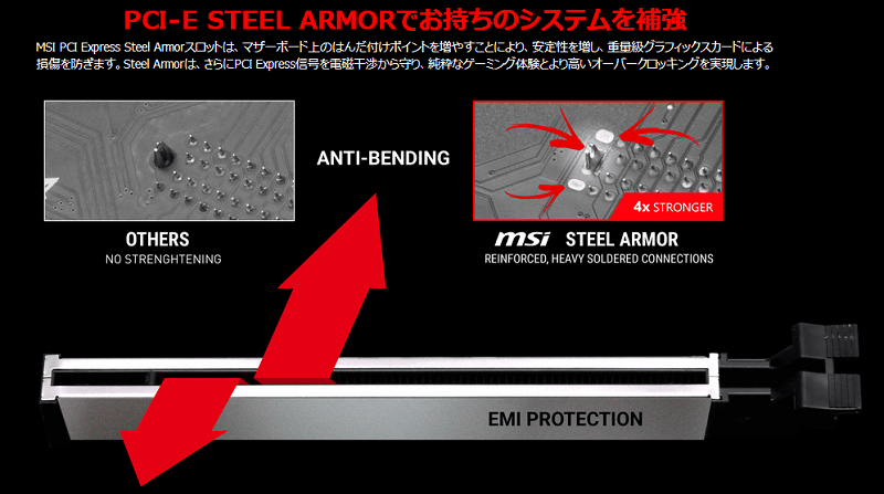 MSI PCI-E Steel Armor