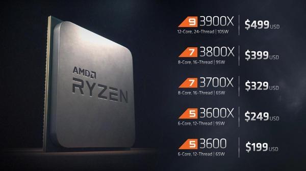 第3世代Ryzen搭載のおすすめBTO PC