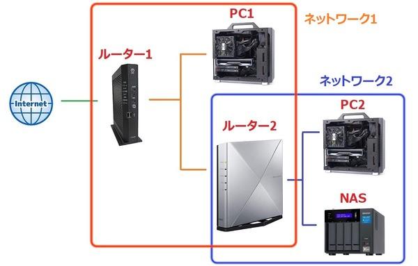 network_1