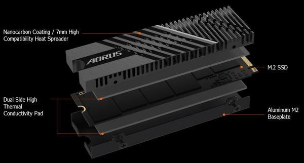 GIGABYTE AORUS Gen4 7000s SSD_cooler