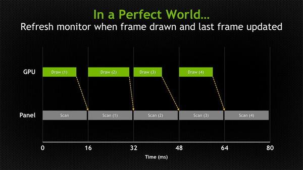 Monitor Refresh_Sync_1_ideal