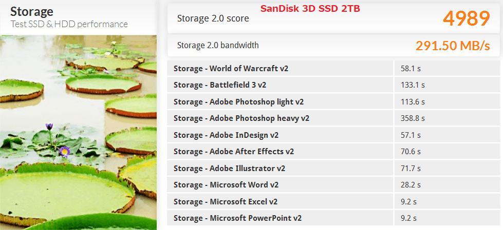 SanDisk SSD Ultra 3D 2TB_PCM8