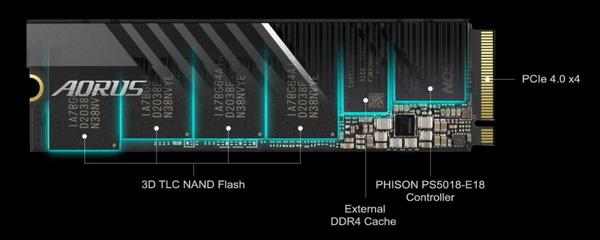 GIGABYTE AORUS Gen4 7000s SSD_detail