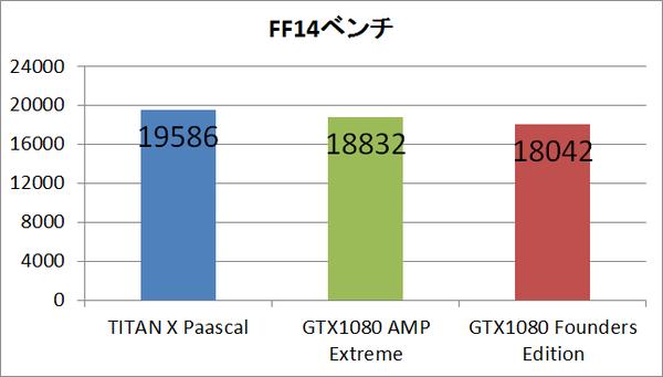 titanx_ff14