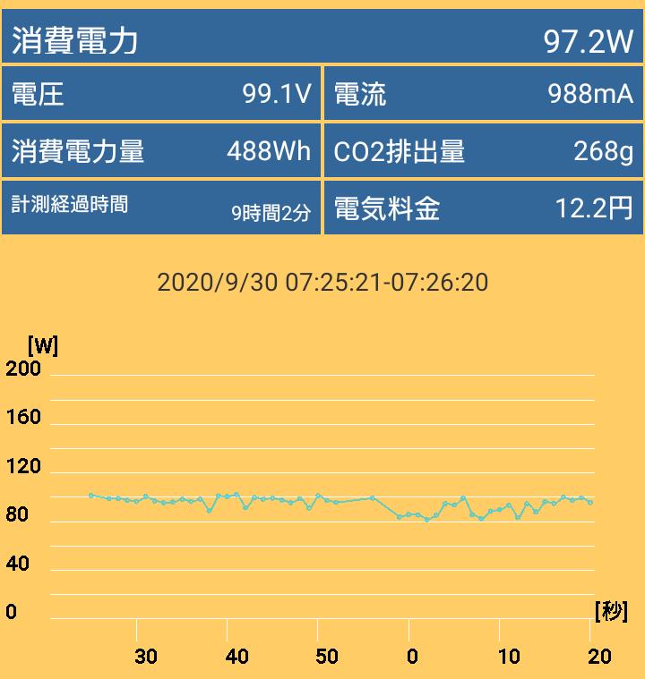 ASRock DeskMini X300_Power_4750G_40_1200