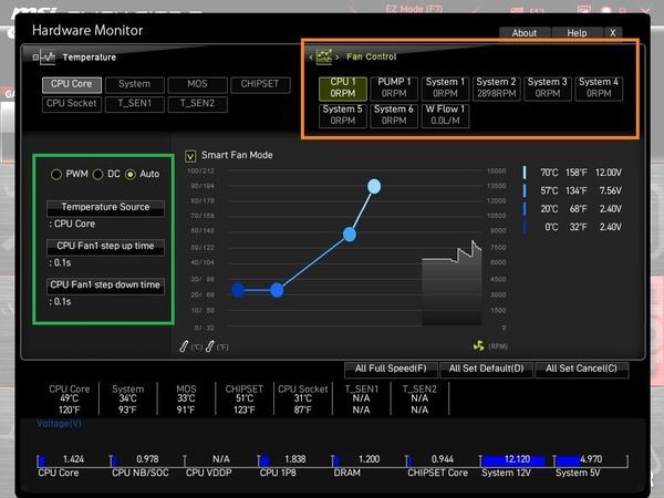MSI MEG X570S ACE MAX_BIOS_Fan_4
