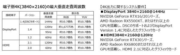LG 27GP950-B_resolution