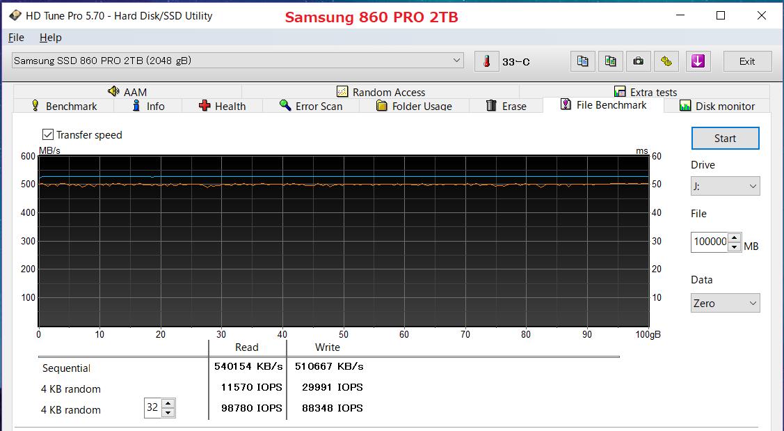 Samsung 860 PRO 2TB_HDT