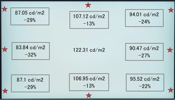 ASUS ROG Strix XG279Q_uniformity_Corner