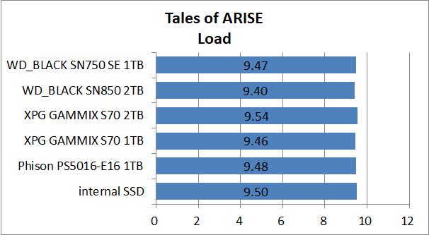 PS5-SSD-EX-Test_12_ToA_2_WD_BLACK SN750 SE 1TB