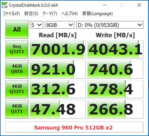 960 Pro x2_Hyper M2 x16(RAID)_CDM
