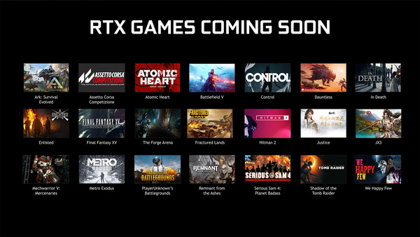 21 Games RTX Support