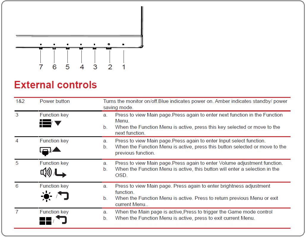 Acer Predator XB323QK NV_OSD Control